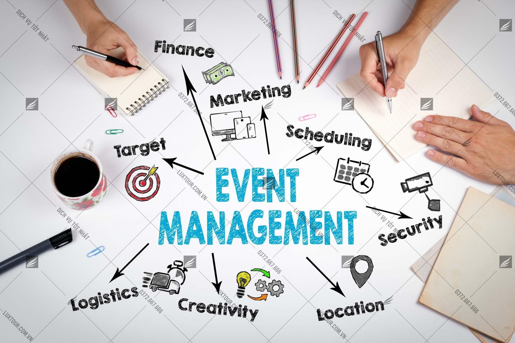 Tổ chức sự kiện tiếng anh là gì? Thuật ngữ trong tổ chức sự kiện 13